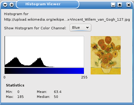 The Histogram Window showing the histogram of the blue channel